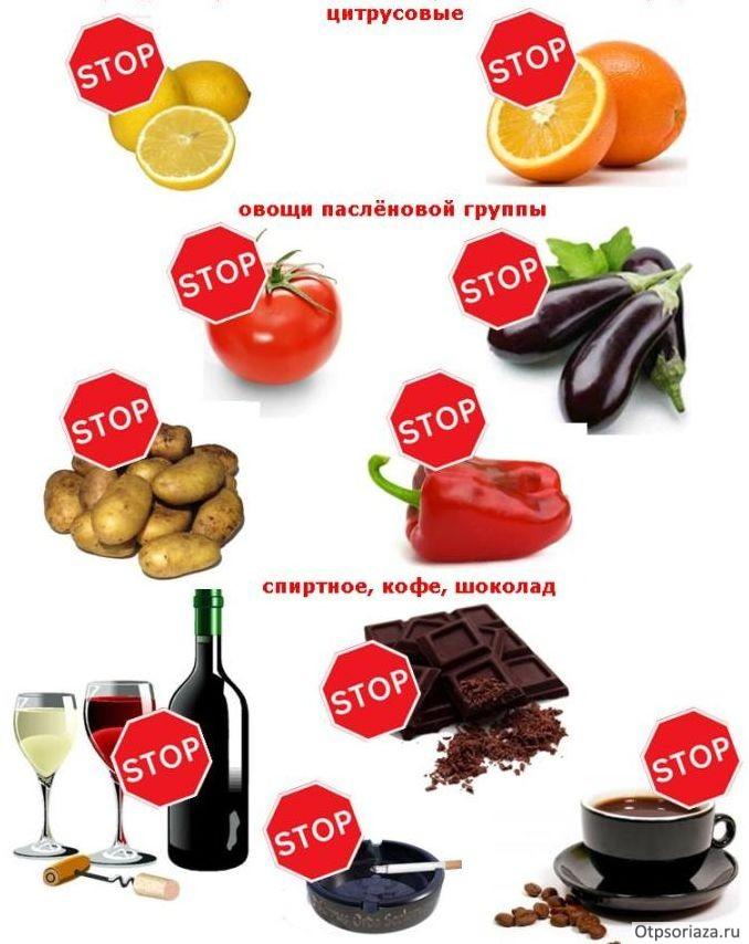 список запрещенных продуктов при похудении