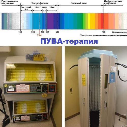 ультрафиолетовый спектр и установки для пува-терапии